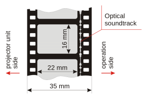 35mm-Film-with-Optical-Sound-Track